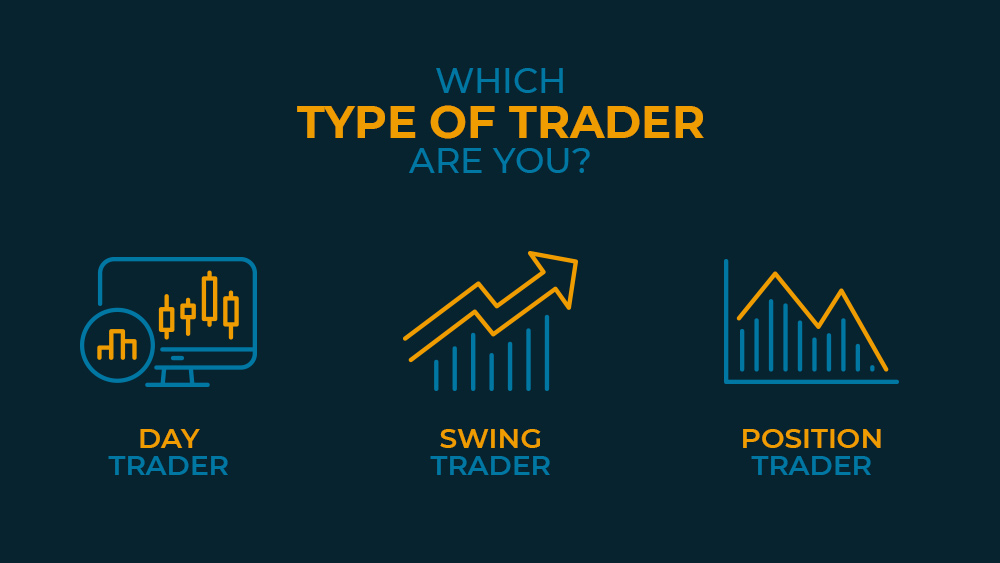 Which type of trader are you? Day | Positional | Swing Trading